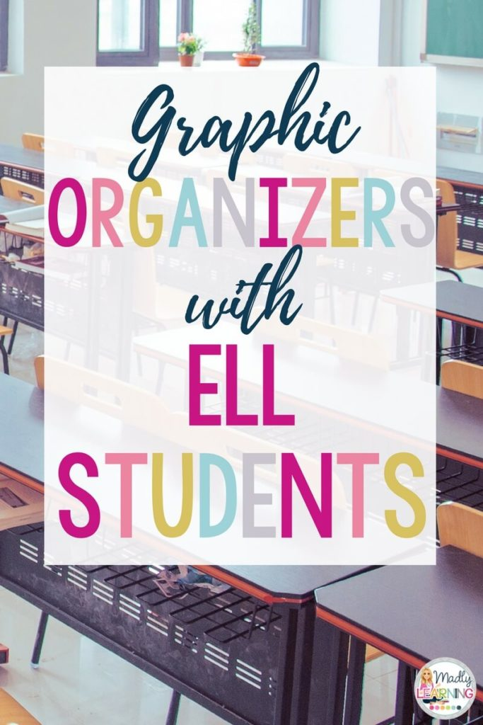 Using graphic organizers with ELL students is a great idea to help them visualize concepts. Click through for a free graphic organizer to start! | elementary | free | blank | science | templates
