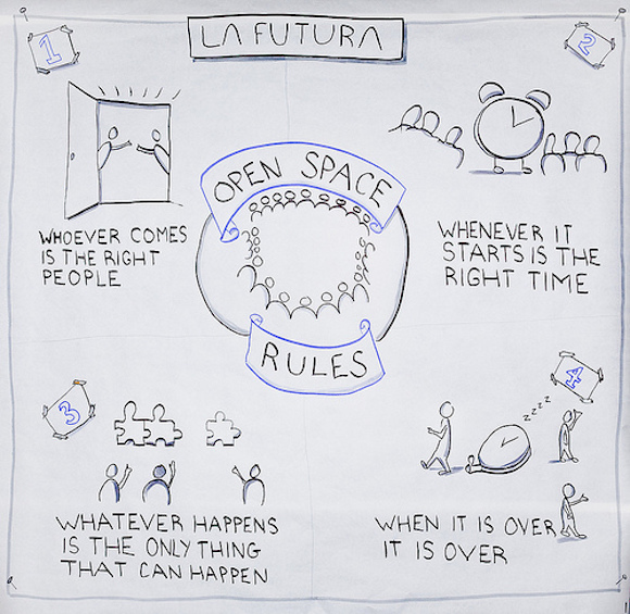open space rules