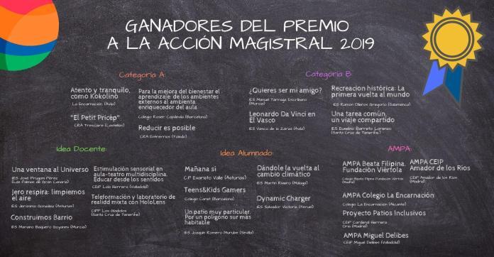 Tres proyectos de AMPAs de Madrid ganan el Premio Acción Magistral 2019 de BBVA y Fad 1