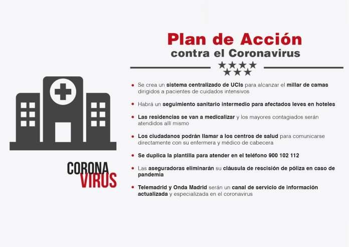 Hospitales privados, residencias y hoteles medicalizados para frenar el avance del coronavirus 1