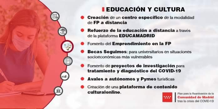 Un plan con 30 medidas para reactivar la Comunidad de Madrid 6