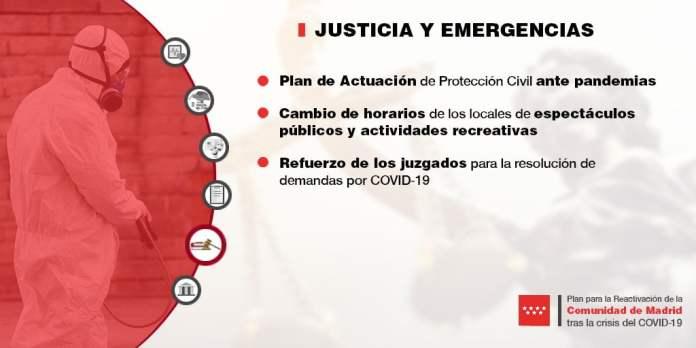 Un plan con 30 medidas para reactivar la Comunidad de Madrid 5
