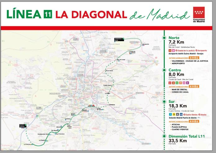 Línea 11 de Metro: Madrid tendrá su Diagonal... subterránea 2