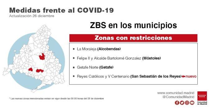 Cuatro nuevas zonas con restricciones desde este lunes; y suman diez 2