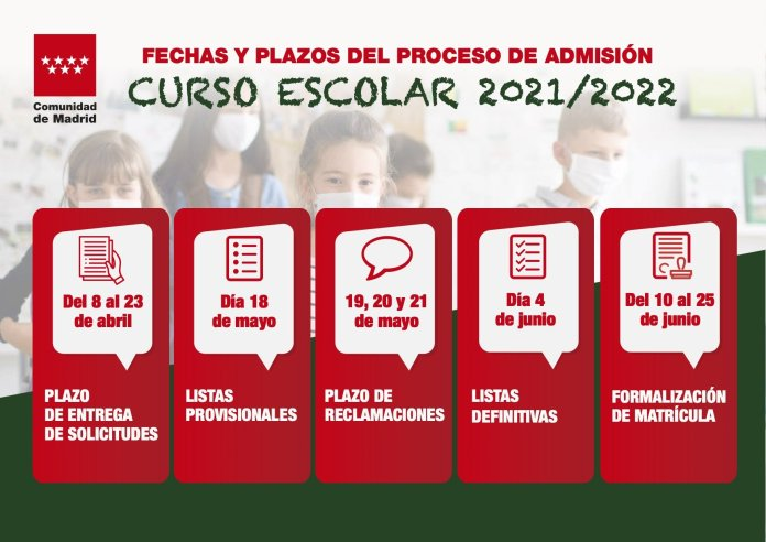 La Comunidad de Madrid se adelanta a la Ley Celaá y garantiza la libre elección en el curso escolar 2021/22 1