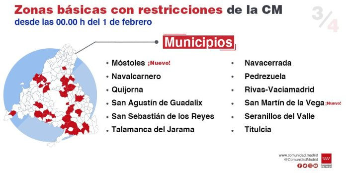 Más de un cuarto de la población madrileña tiene restricciones de movilidad 1