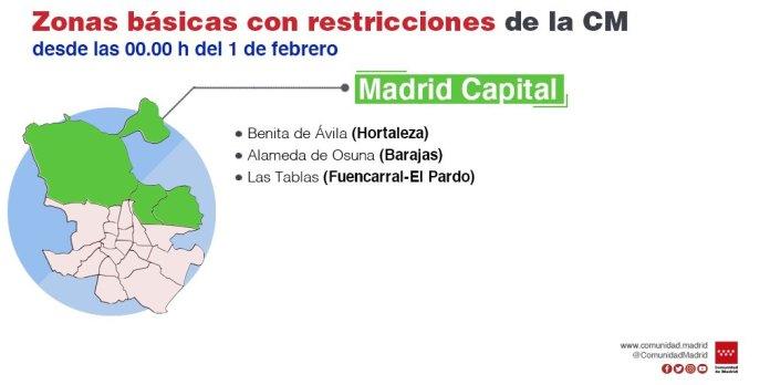 Más de un cuarto de la población madrileña tiene restricciones de movilidad 2