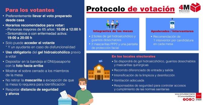 Guía para votar este 4M: protocolo de seguridad, permisos, horarios... 1