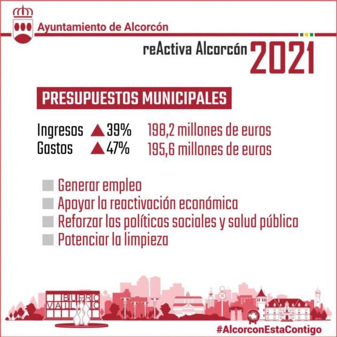 Alcorcón da luz verde a los presupuestos municipales de 2021 1