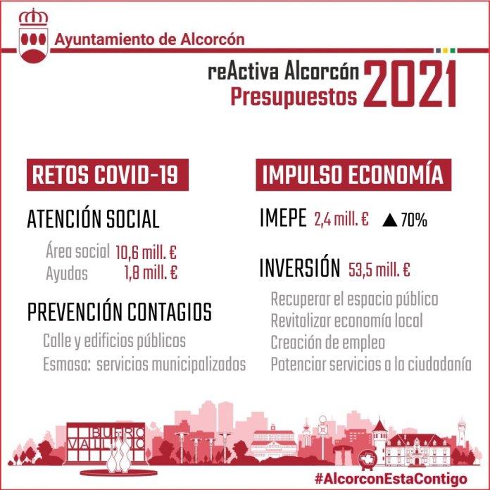 Alcorcón presenta su Plan de Inversiones para 2021 1