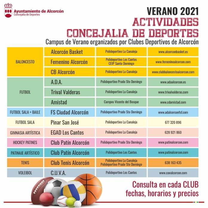 Abierto el plazo de inscripción para los clubes deportivos de Alcorcón 1