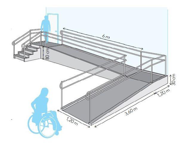 Rampa Acesible silla ruedas