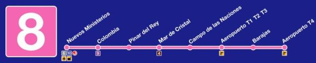 Metro Line 8