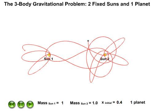 https://i1.wp.com/www.madrimasd.org/blogs/matematicas/files/2011/05/TresCuerpos.jpg?w=604