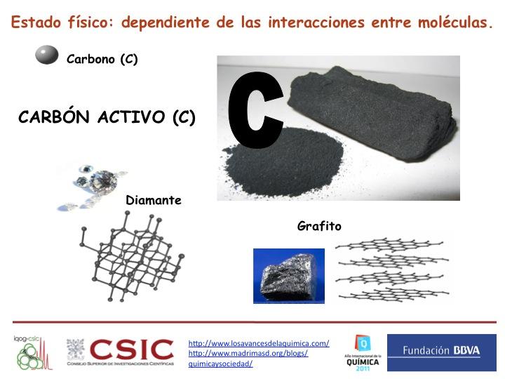 Grafito_Diamante_Carbon Activo