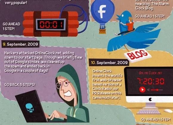 Know Your Online Alarm Clock – OnlineClock.net Infographic