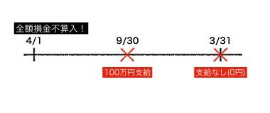 Jizen kakutei 4 001