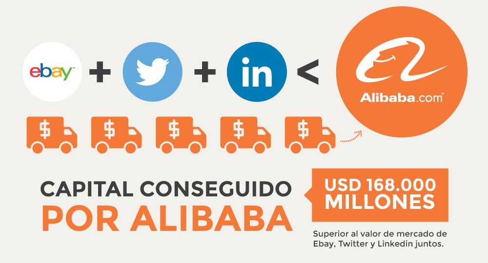 infograf__a_alibaba