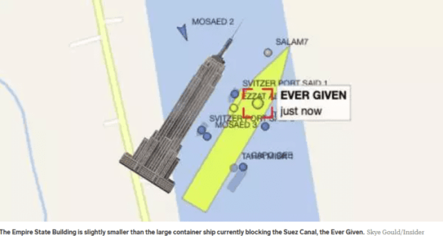 At 400 meters, the boat is nearly as long as the Empire State Building
