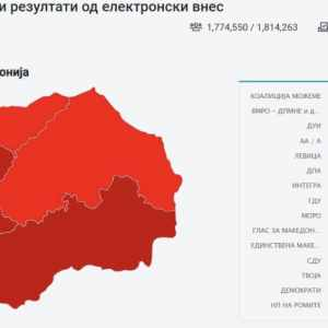 НЕОФИЦИЈАЛНИ РЕЗУЛТАТИ: Вака заврши вчерашното гласање- СДСМ во блага предност пред ВМРО-ДПМНЕ!