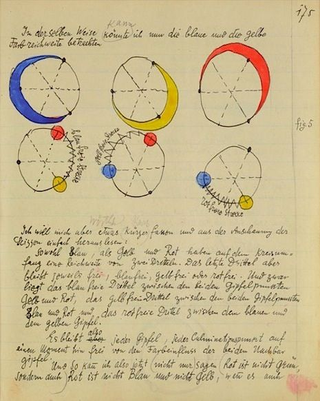 paul klee notebooks theory of colour