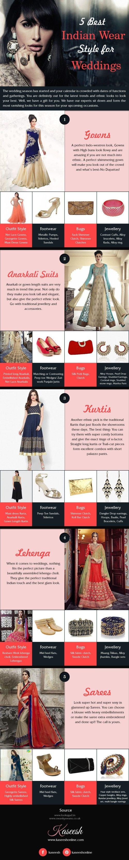 5 Best Indian Wear Style for Weddings