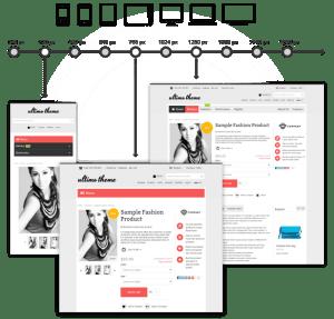 personalizzazione-responsive-ultimo