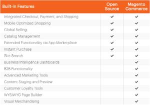 open-sourece-vs-commerce
