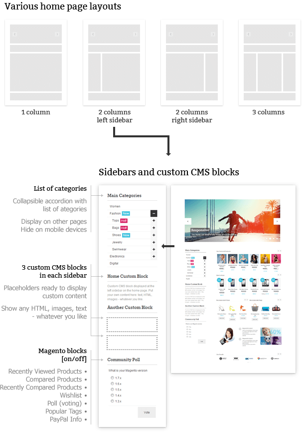 layout-homepage-ultimo