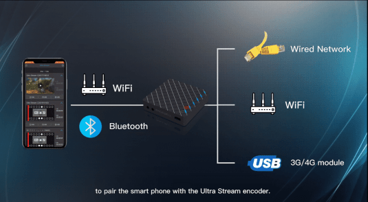 Ultra Stream - Live Streaming and Recording Encoder - Magewell
