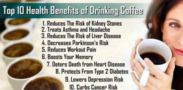 Beauty Benefits of Coffee & Tea   fun4all
