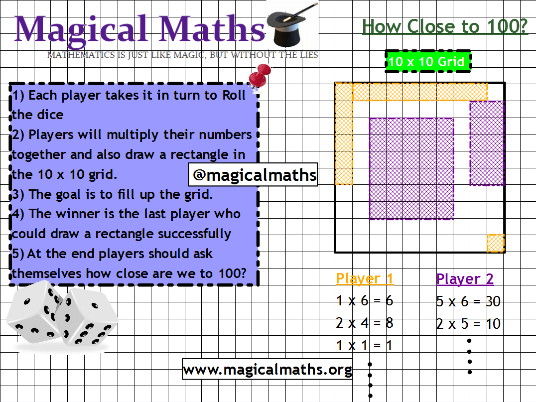 Times Tables Games For Kids Magical Educator