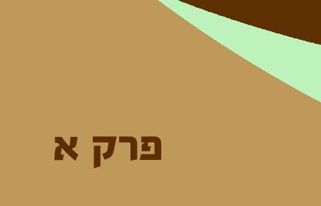 מגילת אסתר פרק א – משתה אחשוורוש
