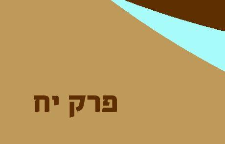 מלכים א פרק יח – אליהו ונביאי הבעל בהר הכרמל
