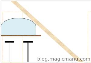 Nouveau projet : Un passe-plats – Bar