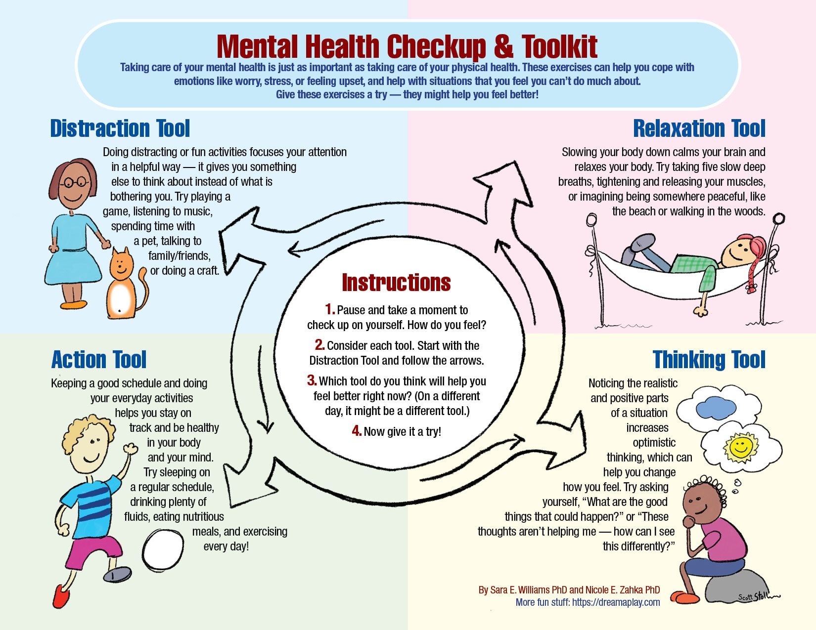 Mental Health Checkup And Toolkit 06 1