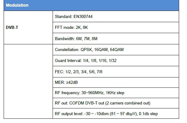 dvbt-modulator-tec-data