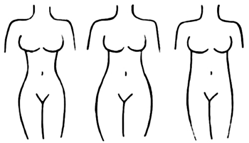 Forme del corpo: a clessidra, ad A, diritto