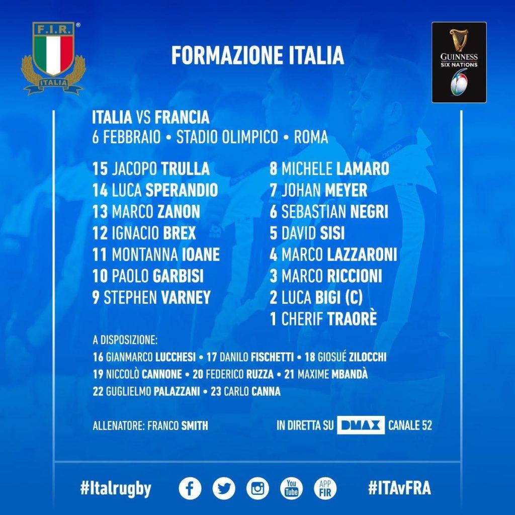 Formazione Italia Sei Nazioni 2021