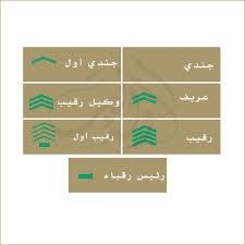دليل الرتب العسكرية السعودية من حيث الشكل والإشارات مجلتك