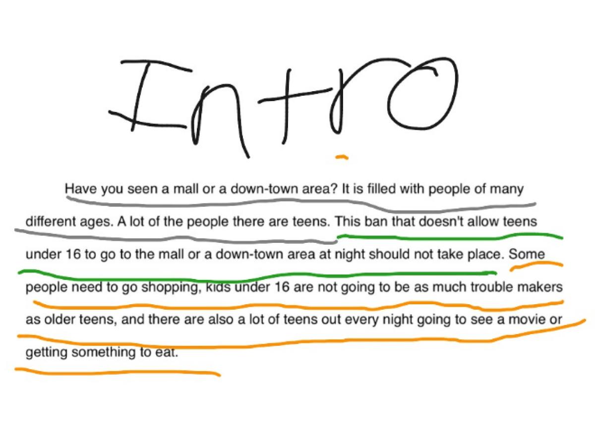 طريقة كتابة مقدمة تعبير وخاتمة بالإضافة إلى أمثلة جاهزة مجلتك