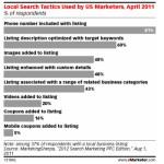 Searchers Want Visual Ads