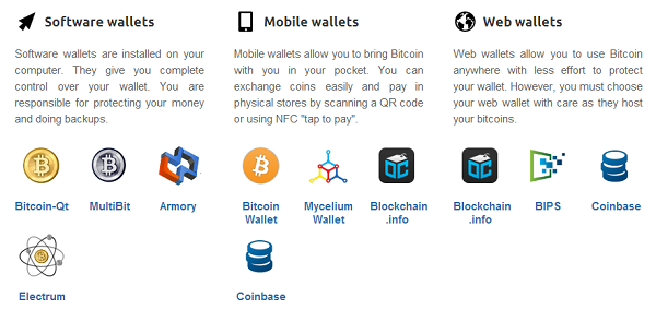 Bitcoin Forensics - Wallets