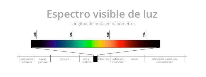 espectro-visible-luz-banner02