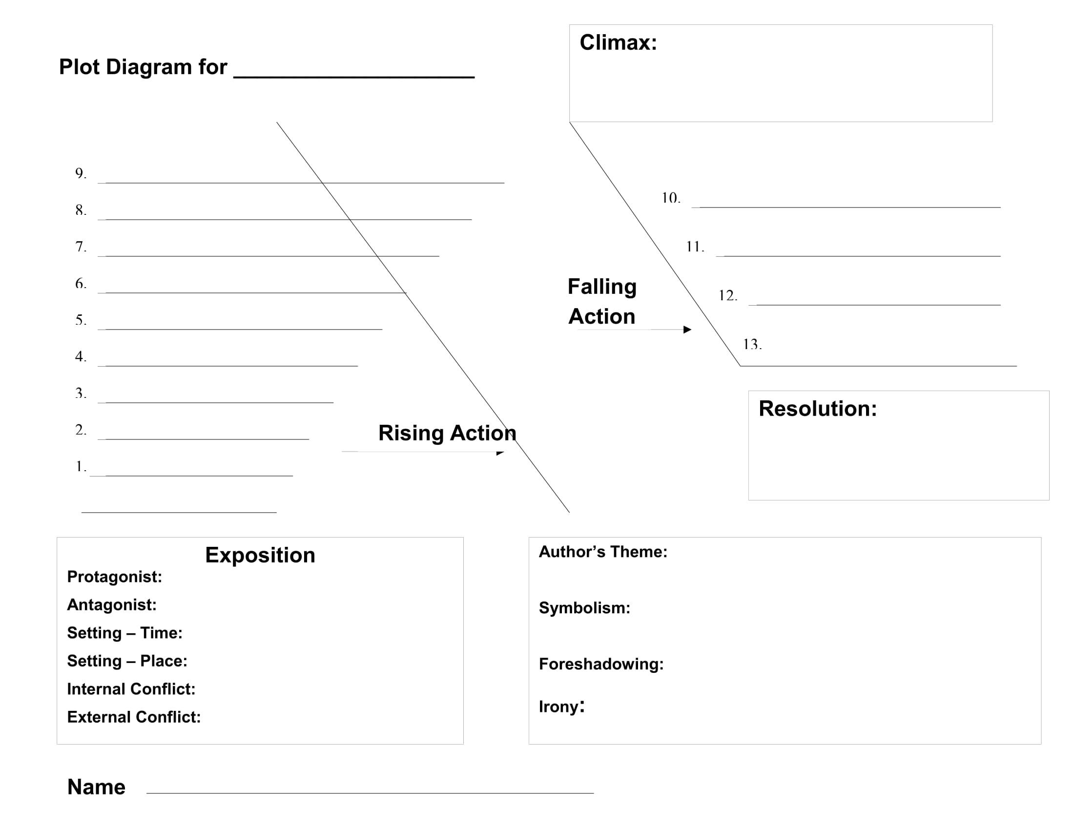 plot-diagram-template-1