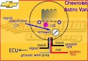 Chevrolet Astro Van O2 Sensor Eliminator MAGNUM EZ CEL FIX