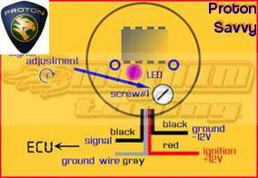 Proton Persona Ecu Wiring Diagram  Somurich