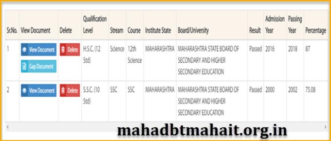 MahaDBT profile past qualification grid details