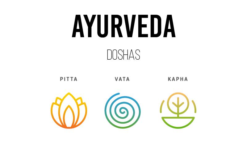 Los tres Doshas en Ayurveda