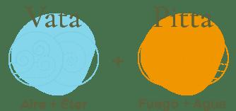 Vata - Pitta - Combinación